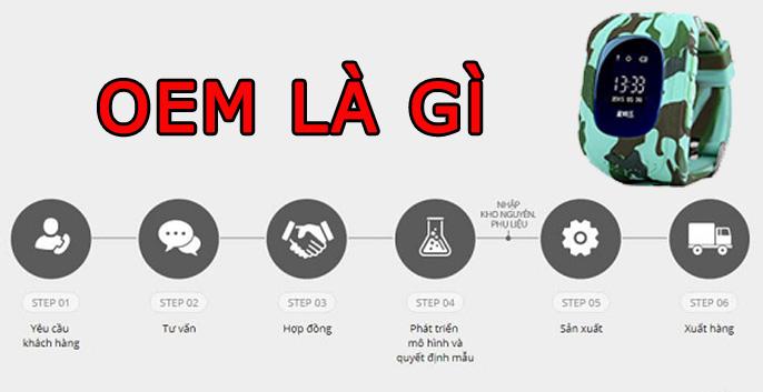 Mô hình sản xuất OEM