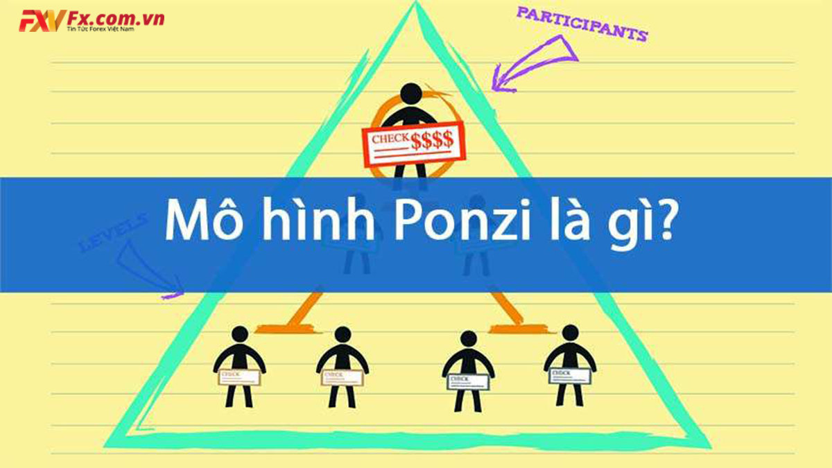 Mo-hinh-da-cap-Ponzi-la-gi